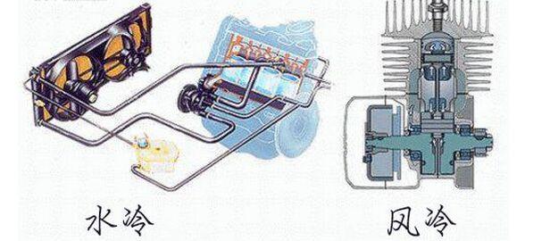 气缸自动循环控制电路图